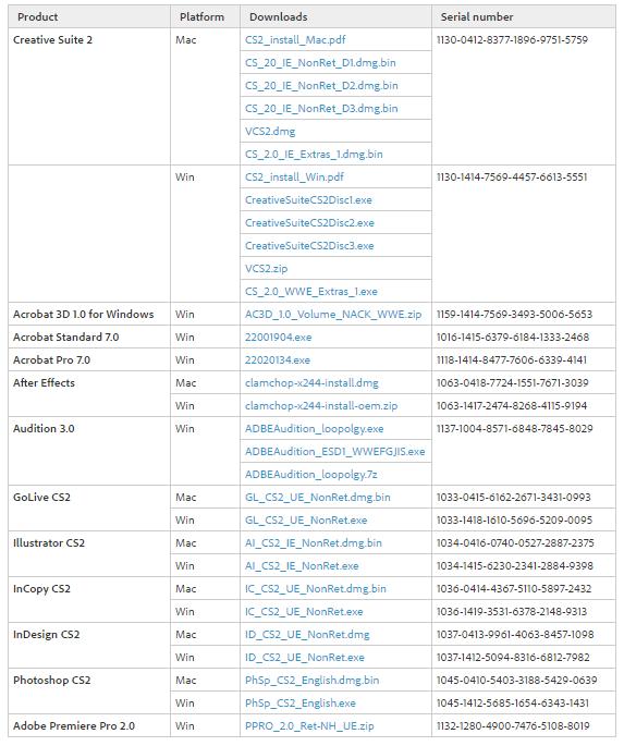 Список бесплатного софта на Adobe