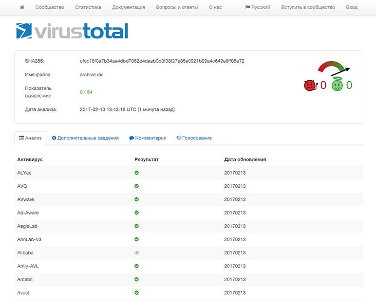 Результат virustotal